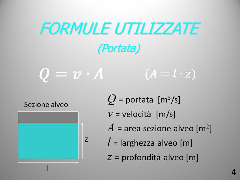 FORMULE UTILIZZATE Q = portata [m3/s] v = velocità [m/s]